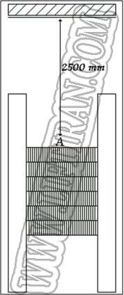آسانسور - پله برقی - تابلو فرمان آسانسور - تله کابین - بالابر - جرثقیل - آسانسور هیدرولیک - آسانسور کششی - طراحی آسانسور