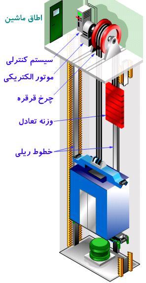 http://www.liftiran.com/image%20news/al2.jpg